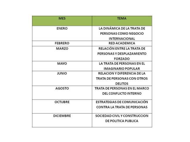 Agenda Conversatorios 2012